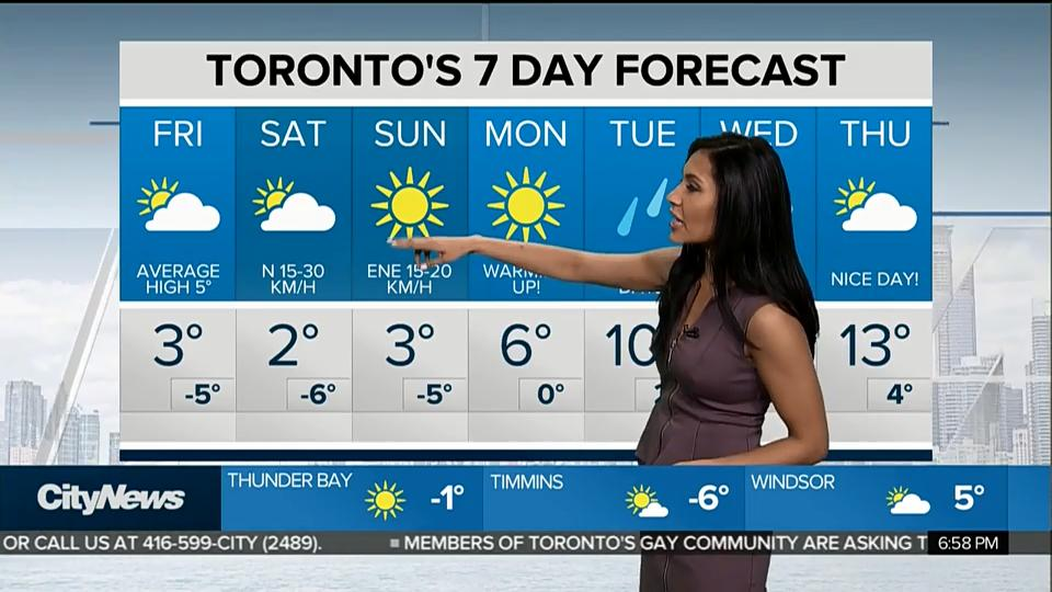 Warmer weather on tap next week