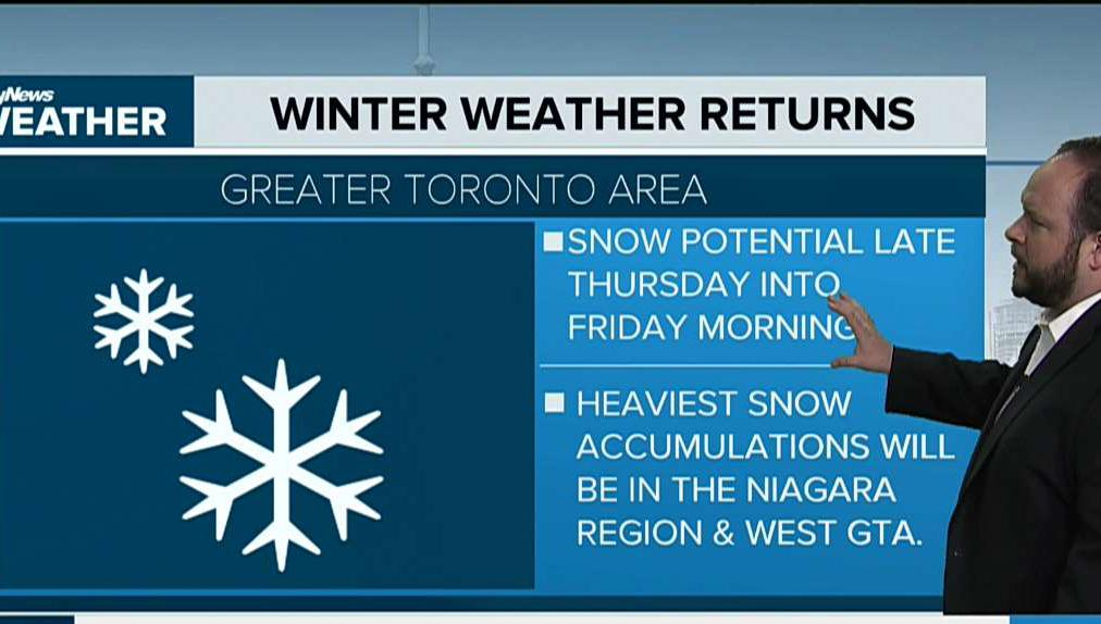 From record highs to potential snow in 36 hours