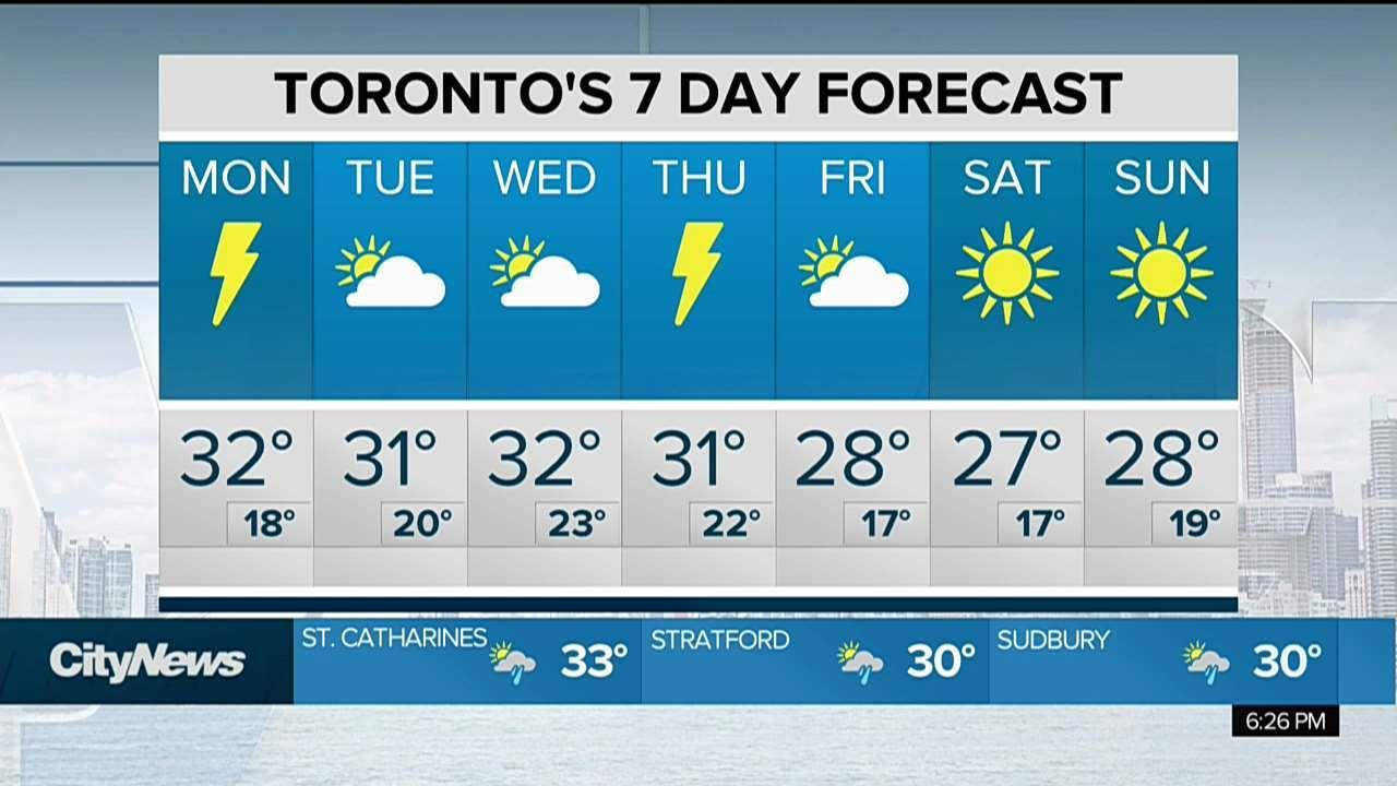 Possible Thundershowers Wont Bring Relief From The Heat