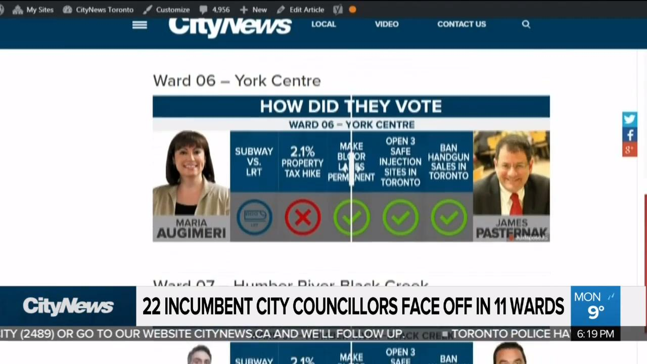 22 incumbent Toronto city councillors compete in 11 wards