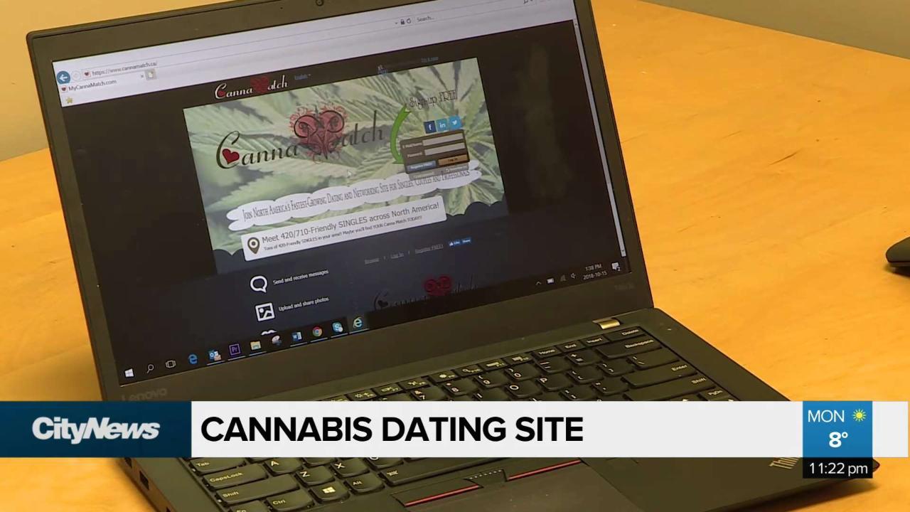 Alle dating sites in de VS