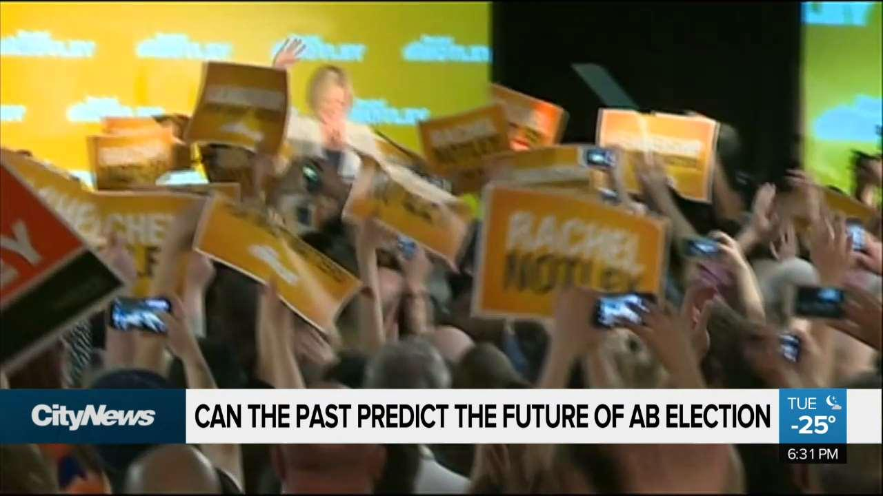 Can the past predict the future of Alberta election