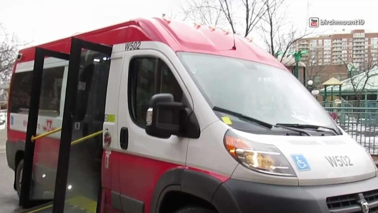 Fraction of TTC budget to go to Wheel-Trans