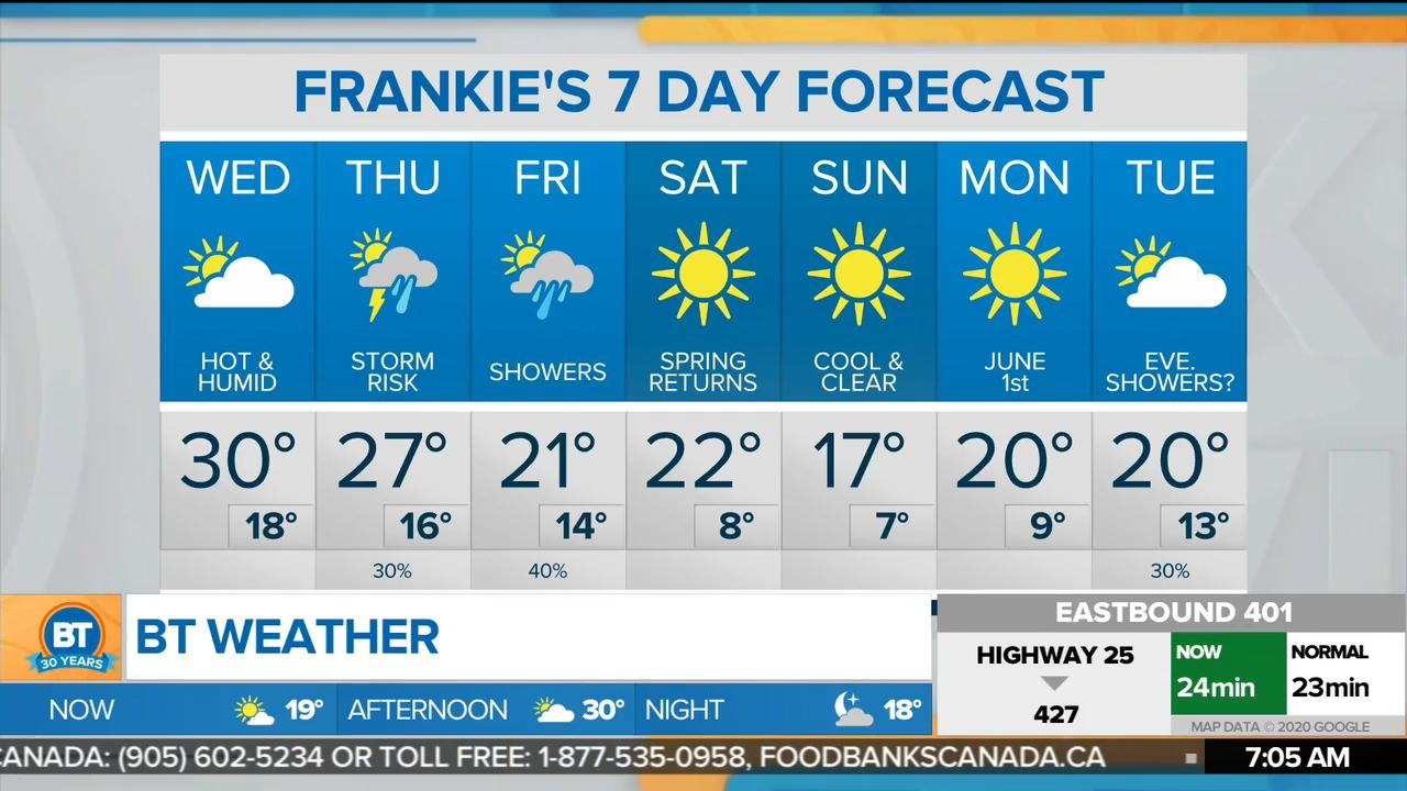 Heat warning continues under a mainly sunny sky